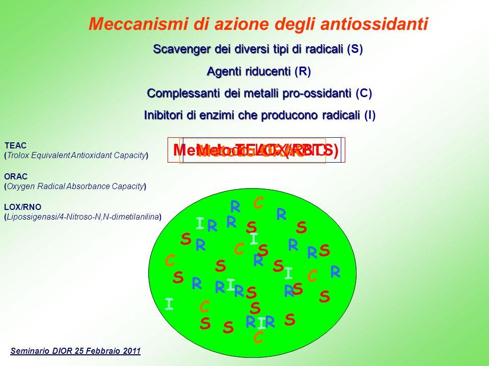 Meccanismi di azione degli antiossidanti Scavenger dei diversi tipi di radicali Scavenger dei diversi tipi di radicali (S) Agenti riducenti Agenti rid