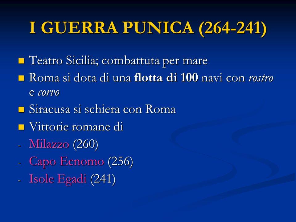 I GUERRA PUNICA (264-241) Teatro Sicilia; combattuta per mare Teatro Sicilia; combattuta per mare Roma si dota di una flotta di 100 navi con rostro e corvo Roma si dota di una flotta di 100 navi con rostro e corvo Siracusa si schiera con Roma Siracusa si schiera con Roma Vittorie romane di Vittorie romane di - Milazzo (260) - Capo Ecnomo (256) - Isole Egadi (241)