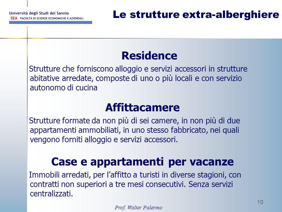 Prof. Walter Palermo 10 Le strutture extra-alberghiere Residence Strutture che forniscono alloggio e servizi accessori in strutture abitative arredate