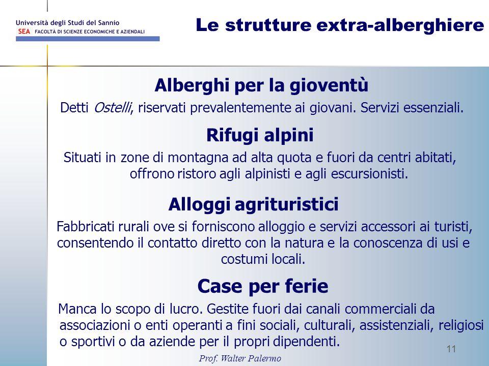 Prof. Walter Palermo 11 Le strutture extra-alberghiere Alberghi per la gioventù Detti Ostelli, riservati prevalentemente ai giovani. Servizi essenzial