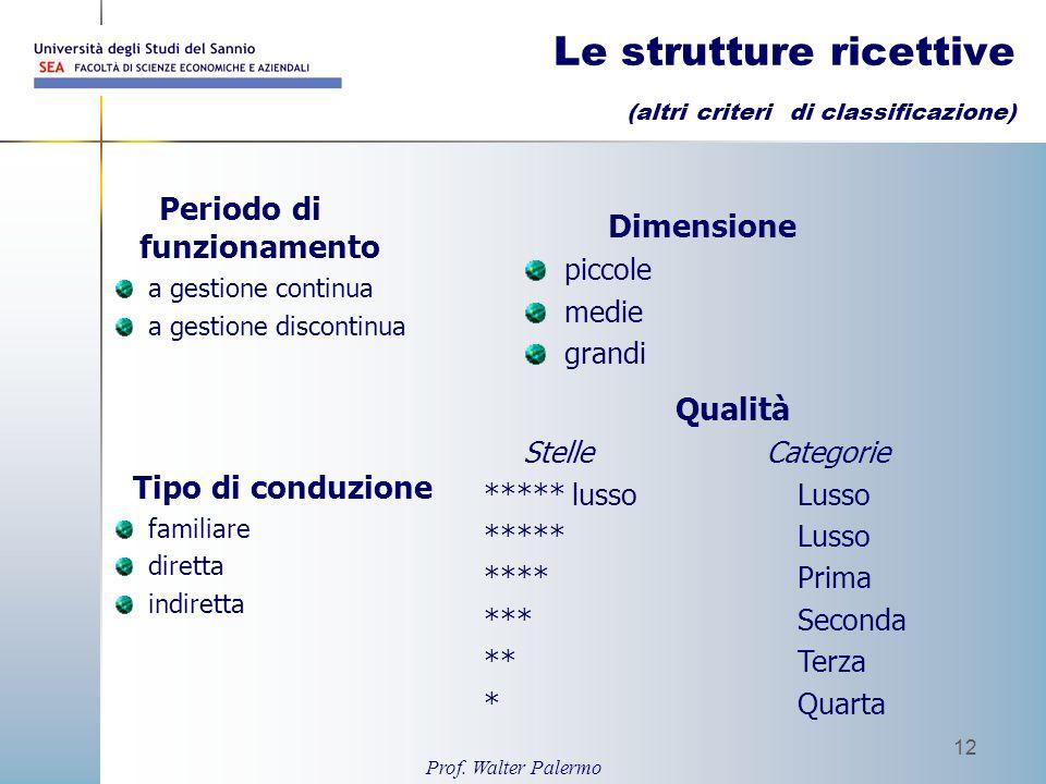 Prof. Walter Palermo 12 Le strutture ricettive (altri criteri di classificazione) Periodo di funzionamento a gestione continua a gestione discontinua