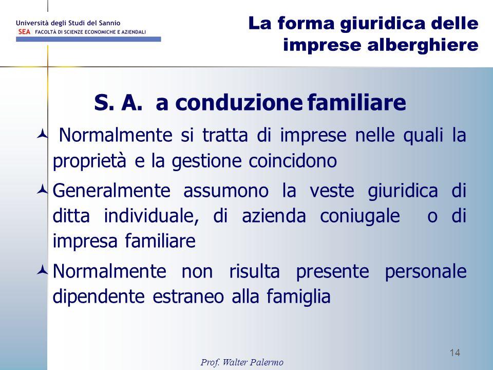 Prof. Walter Palermo 14 La forma giuridica delle imprese alberghiere S. A. a conduzione familiare Normalmente si tratta di imprese nelle quali la prop