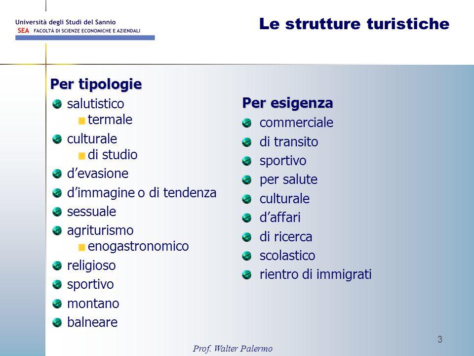 Prof. Walter Palermo 3 Le strutture turistiche Per tipologie Per tipologie salutistico termale culturale di studio devasione dimmagine o di tendenza s