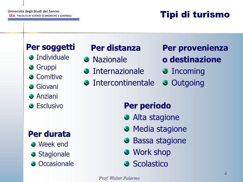 Prof. Walter Palermo 4 Tipi di turismo Per distanza Per distanza Nazionale Internazionale Intercontinentale Per soggetti Per soggetti Individuale Grup