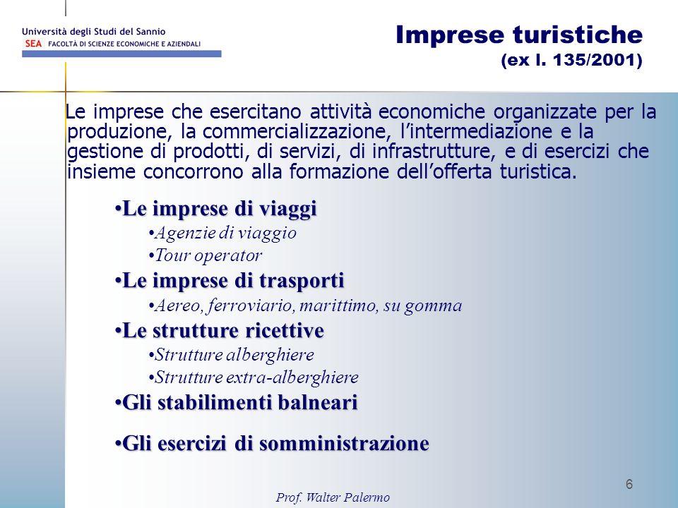 Prof. Walter Palermo 6 Imprese turistiche (ex l. 135/2001) Le imprese che esercitano attività economiche organizzate per la produzione, la commerciali