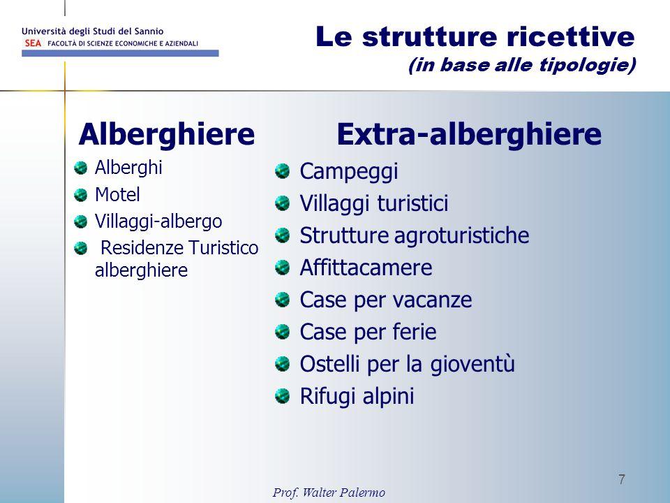 Prof. Walter Palermo 7 Le strutture ricettive (in base alle tipologie) Alberghiere Alberghi Motel Villaggi-albergo Residenze Turistico alberghiere Ext