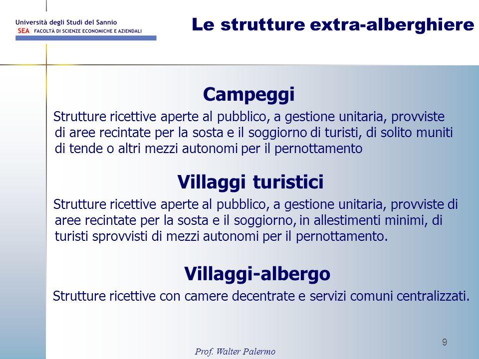 Prof. Walter Palermo 9 Le strutture extra-alberghiere Campeggi Strutture ricettive aperte al pubblico, a gestione unitaria, provviste di aree recintat