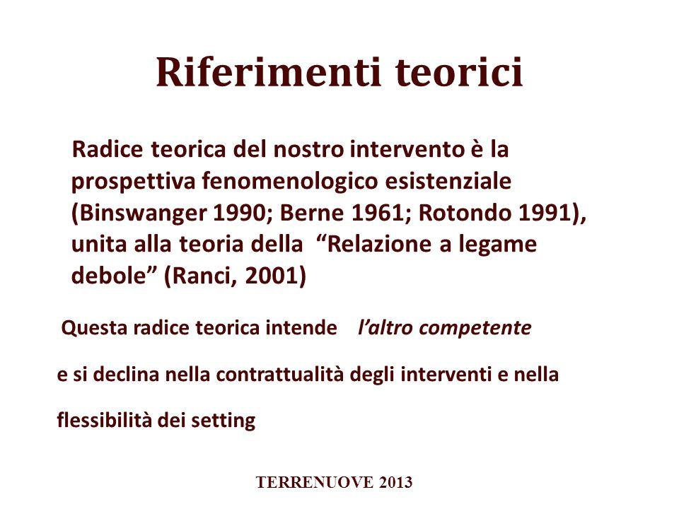 Riferimenti teorici Radice teorica del nostro intervento è la prospettiva fenomenologico esistenziale (Binswanger 1990; Berne 1961; Rotondo 1991), uni
