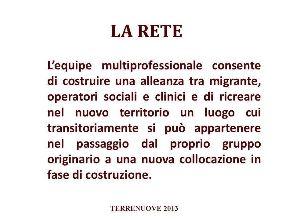 LA RETE Lequipe multiprofessionale consente di costruire una alleanza tra migrante, operatori sociali e clinici e di ricreare nel nuovo territorio un