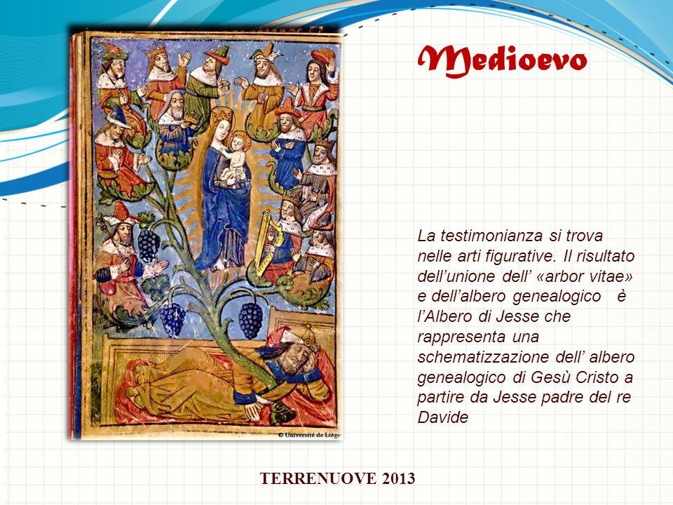 Medioevo La testimonianza si trova nelle arti figurative. Il risultato dellunione dell «arbor vitae» e dellalbero genealogico è lAlbero di Jesse che r