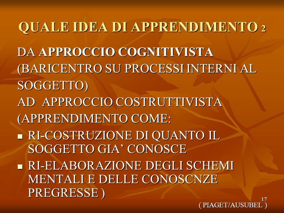 17 QUALE IDEA DI APPRENDIMENTO 2 DA APPROCCIO COGNITIVISTA (BARICENTRO SU PROCESSI INTERNI AL SOGGETTO) AD APPROCCIO COSTRUTTIVISTA (APPRENDIMENTO COM