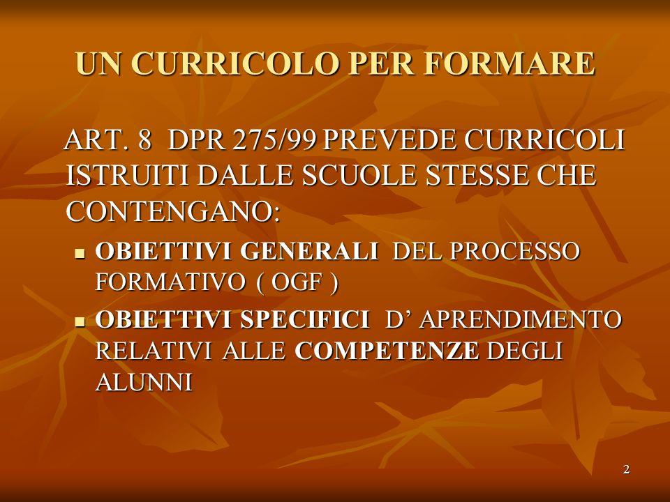 2 UN CURRICOLO PER FORMARE ART. 8 DPR 275/99 PREVEDE CURRICOLI ISTRUITI DALLE SCUOLE STESSE CHE CONTENGANO: ART. 8 DPR 275/99 PREVEDE CURRICOLI ISTRUI