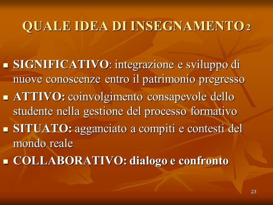23 QUALE IDEA DI INSEGNAMENTO 2 SIGNIFICATIVO: integrazione e sviluppo di nuove conoscenze entro il patrimonio pregresso SIGNIFICATIVO: integrazione e