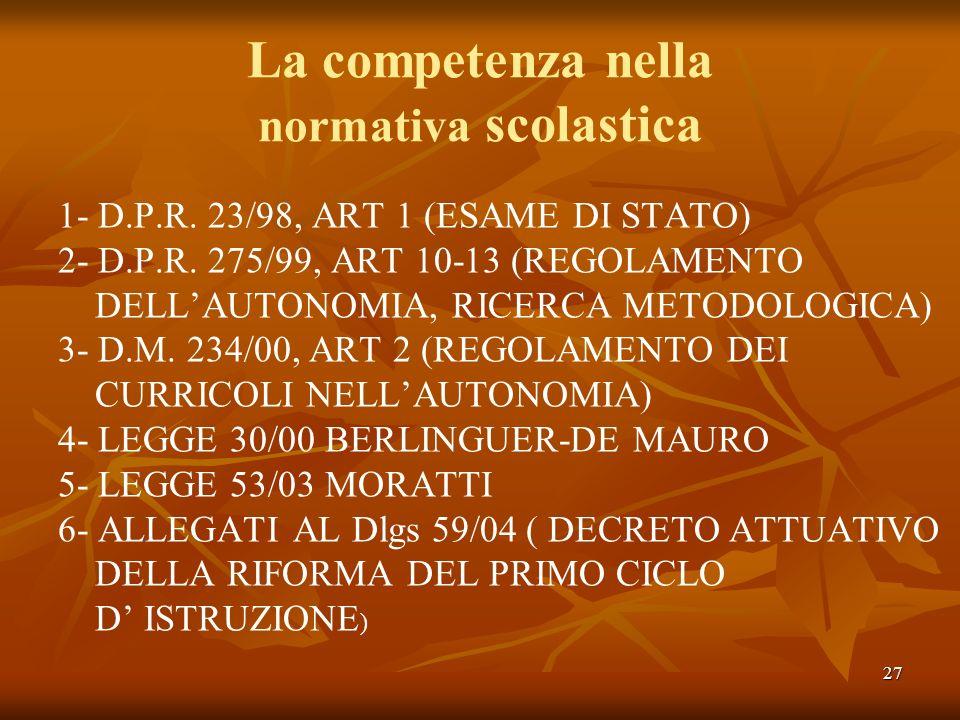27 La competenza nella normativa scolastica 1- D.P.R. 23/98, ART 1 (ESAME DI STATO) 2- D.P.R. 275/99, ART 10-13 (REGOLAMENTO DELLAUTONOMIA, RICERCA ME