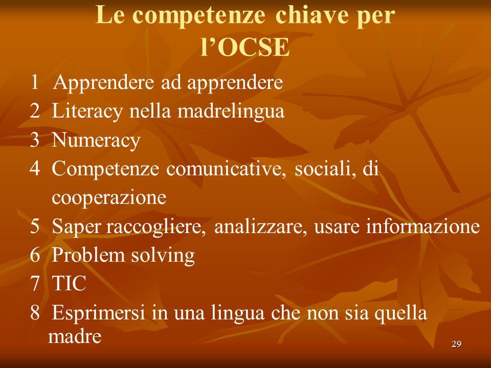 29 Le competenze chiave per lOCSE 1 Apprendere ad apprendere 2 Literacy nella madrelingua 3 Numeracy 4 Competenze comunicative, sociali, di cooperazio