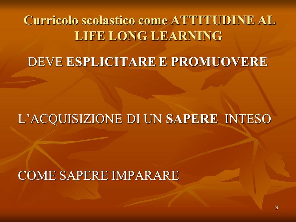 3 Curricolo scolastico come ATTITUDINE AL LIFE LONG LEARNING Curricolo scolastico come ATTITUDINE AL LIFE LONG LEARNING DEVE ESPLICITARE E PROMUOVERE