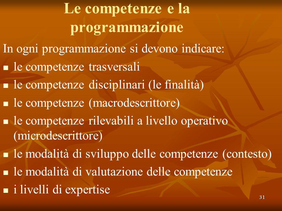 31 Le competenze e la programmazione In ogni programmazione si devono indicare: le competenze trasversali le competenze disciplinari (le finalità) le