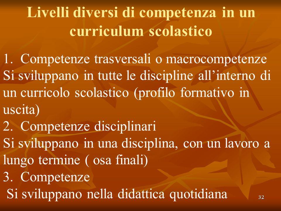 32 Livelli diversi di competenza in un curriculum scolastico 1. Competenze trasversali o macrocompetenze Si sviluppano in tutte le discipline allinter