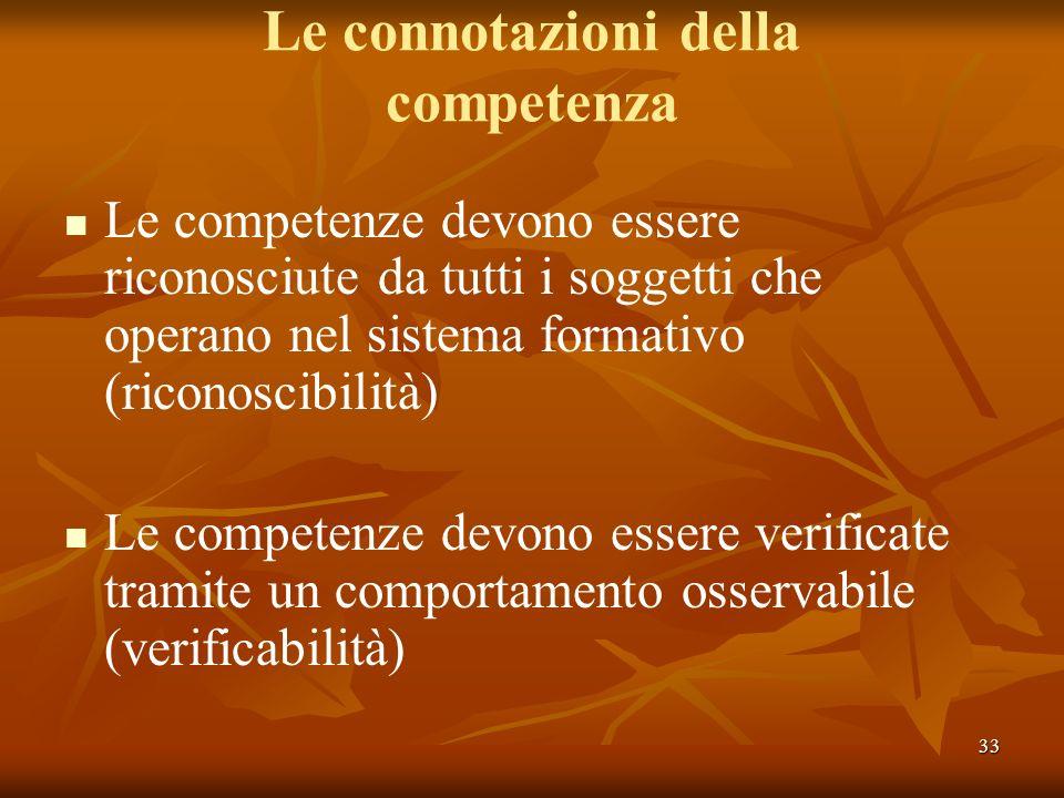 33 Le connotazioni della competenza Le competenze devono essere riconosciute da tutti i soggetti che operano nel sistema formativo (riconoscibilità) L