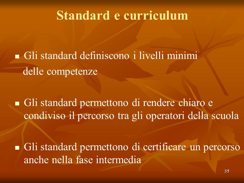 35 Standard e curriculum Gli standard definiscono i livelli minimi delle competenze Gli standard permettono di rendere chiaro e condiviso il percorso