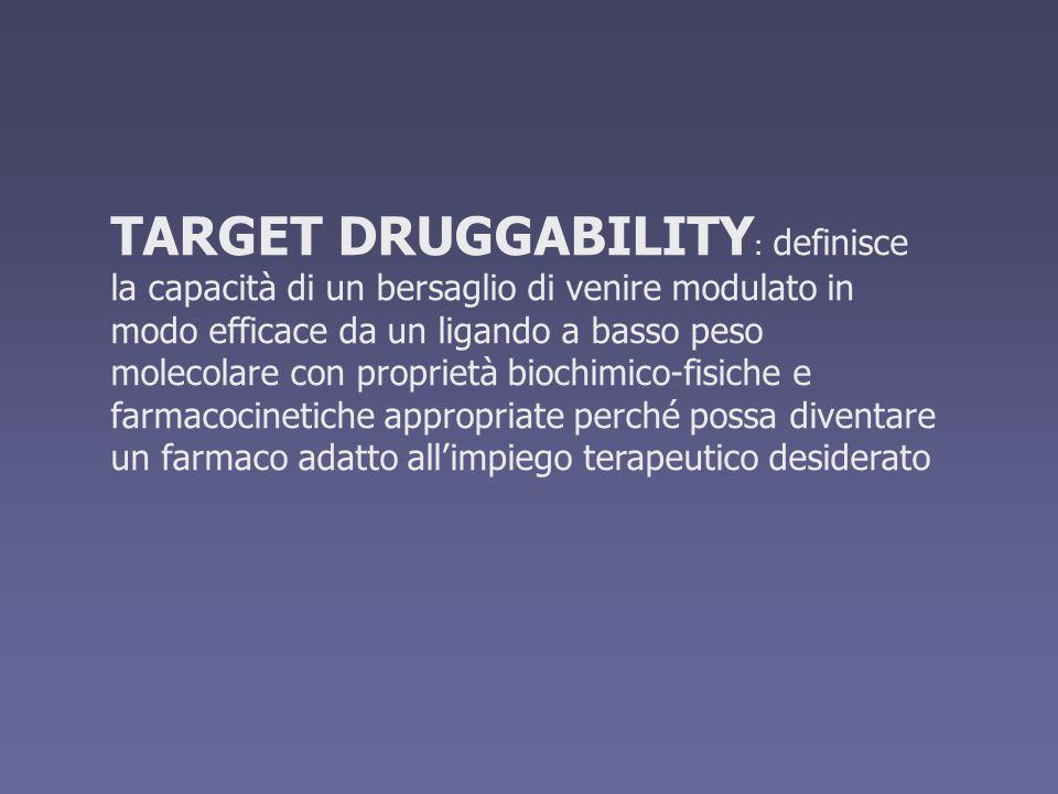 TARGET DRUGGABILITY : definisce la capacità di un bersaglio di venire modulato in modo efficace da un ligando a basso peso molecolare con proprietà bi