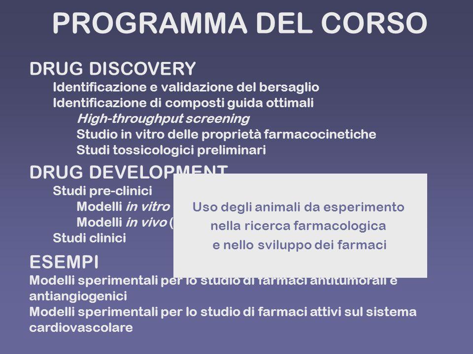 PROGRAMMA DEL CORSO DRUG DISCOVERY Identificazione e validazione del bersaglio Identificazione di composti guida ottimali High-throughput screening St