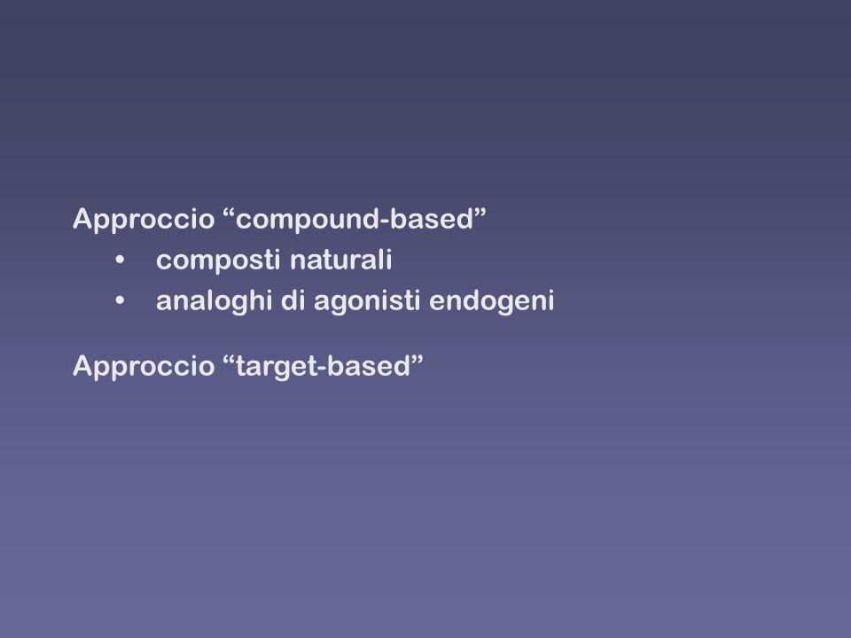 Approccio compound-based composti naturali analoghi di agonisti endogeni Approccio target-based
