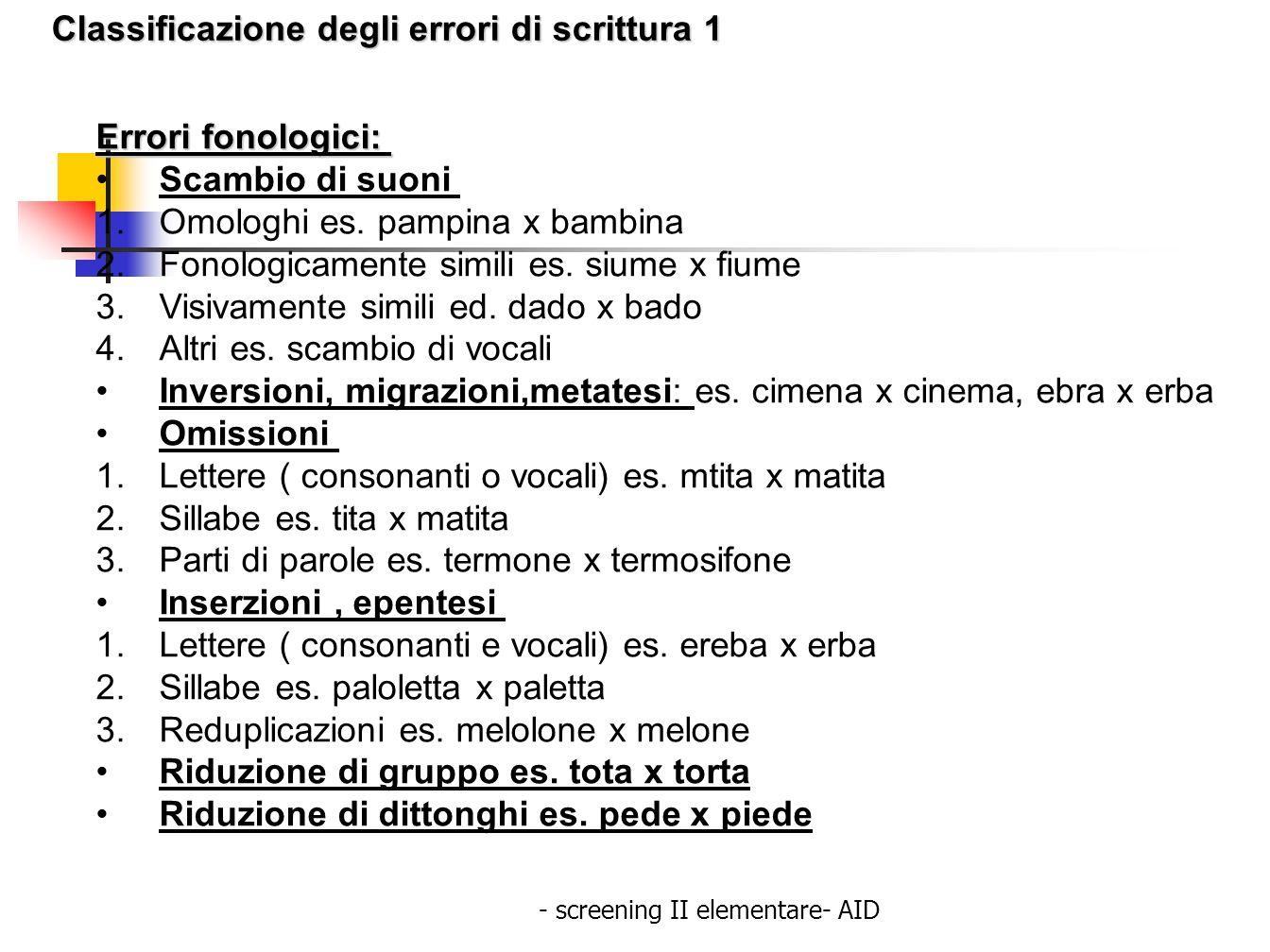 - screening II elementare- AID Classificazione degli errori di scrittura 2 Errori fonetici: Omissioni/ aggiunta di doppie es.