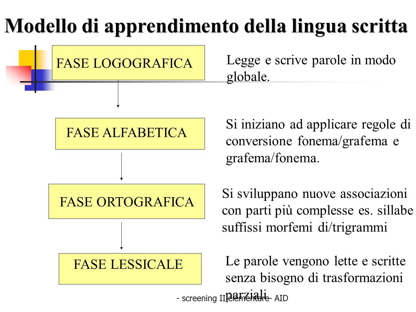 - screening II elementare- AID FASE LOGOGRAFICA FASE ALFABETICA FASE ORTOGRAFICA FASE LESSICALE Modello di apprendimento della lingua scritta Legge e