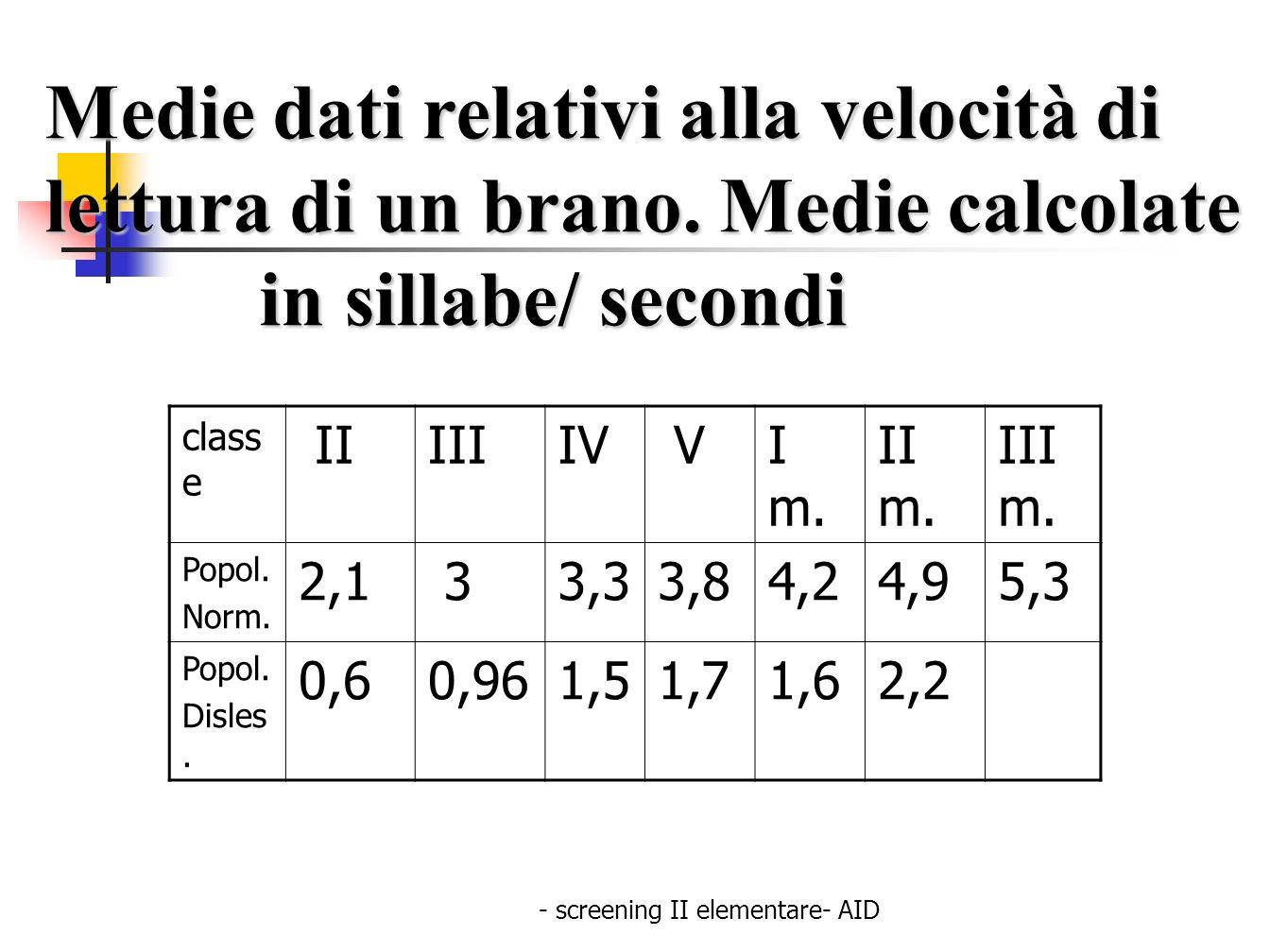- screening II elementare- AID Medie dati relativi alla velocità di lettura di un brano. Medie calcolate in sillabe/ secondi in sillabe/ secondi class