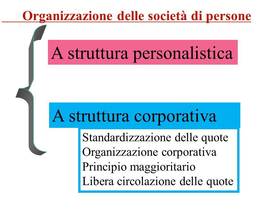 Organizzazione delle società di persone A struttura personalistica A struttura corporativa Standardizzazione delle quote Organizzazione corporativa Pr