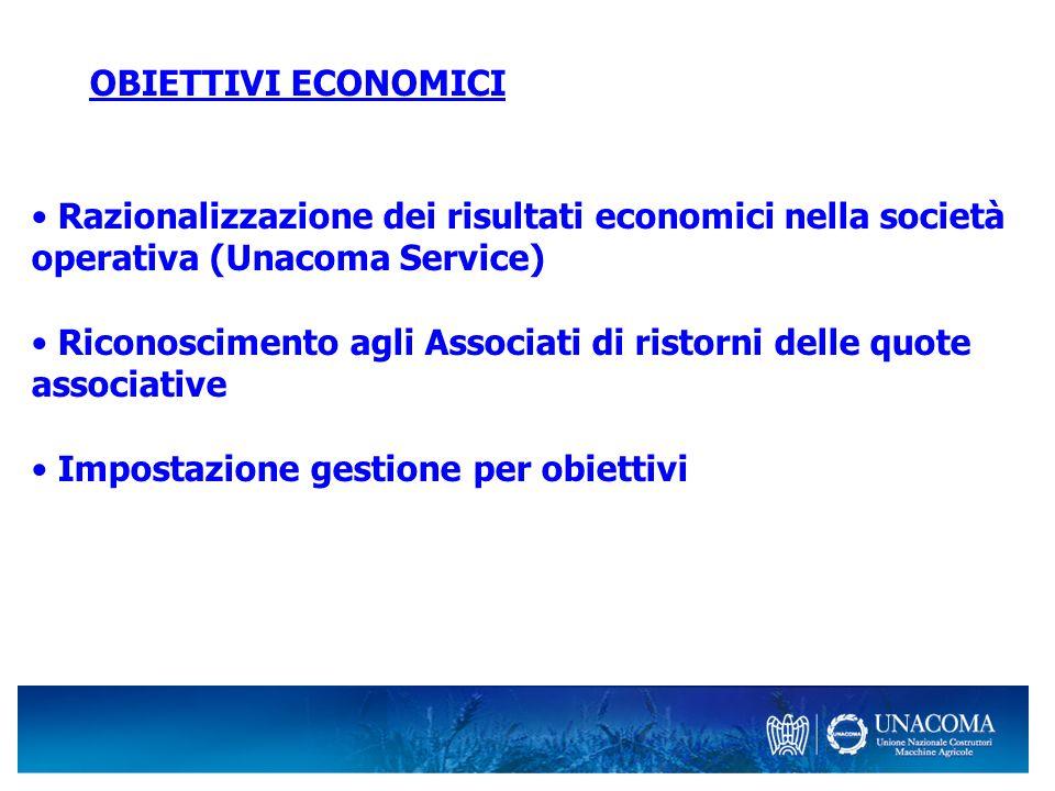 OBIETTIVI ECONOMICI Razionalizzazione dei risultati economici nella società operativa (Unacoma Service) Riconoscimento agli Associati di ristorni delle quote associative Impostazione gestione per obiettivi