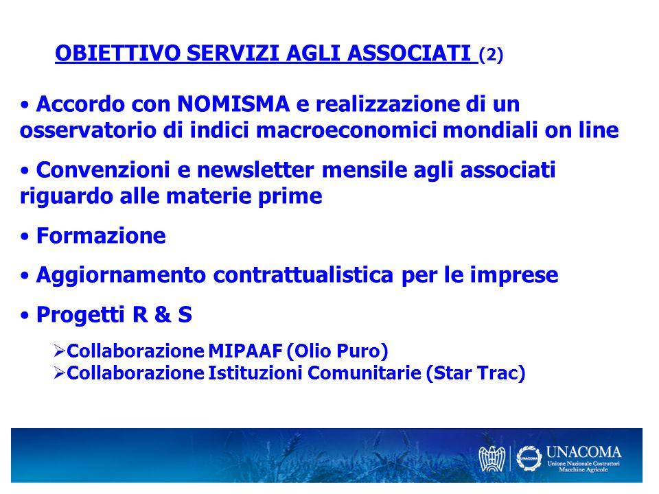 OBIETTIVO SERVIZI AGLI ASSOCIATI (2) Accordo con NOMISMA e realizzazione di un osservatorio di indici macroeconomici mondiali on line Convenzioni e ne