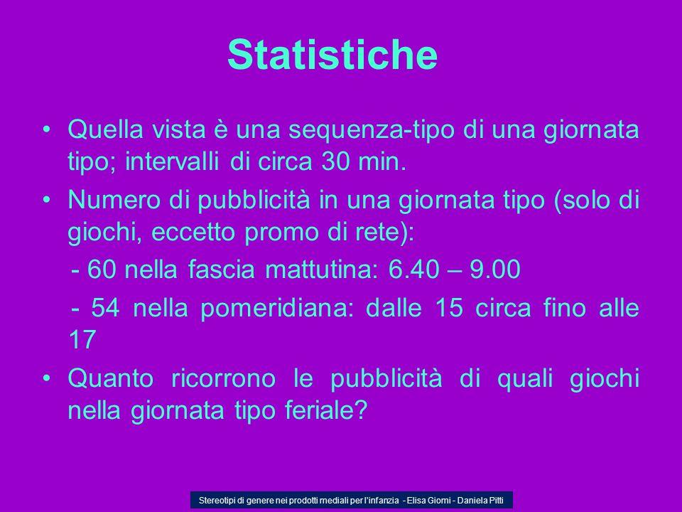 Statistiche Quella vista è una sequenza-tipo di una giornata tipo; intervalli di circa 30 min. Numero di pubblicità in una giornata tipo (solo di gioc