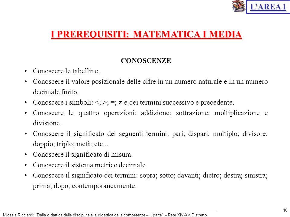 Micaela Ricciardi: Dalla didattica delle discipline alla didattica delle competenze – II parte – Rete XIV-XV Distretto 10 LAREA 1 I PREREQUISITI: MATE