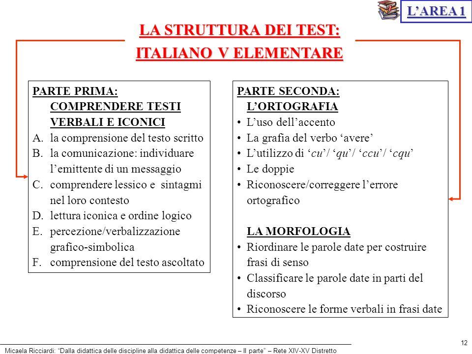 Micaela Ricciardi: Dalla didattica delle discipline alla didattica delle competenze – II parte – Rete XIV-XV Distretto 12 LA STRUTTURA DEI TEST: ITALI