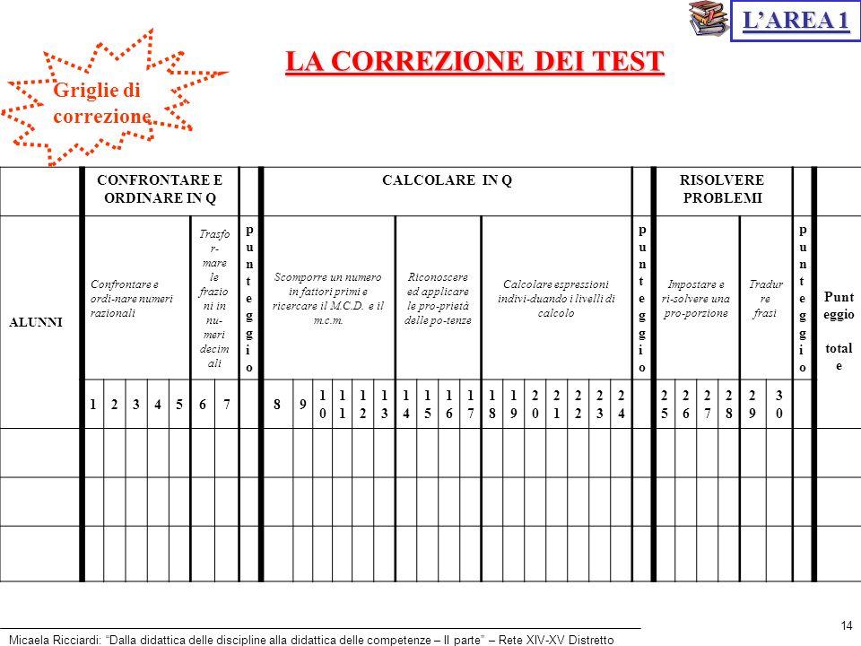 Micaela Ricciardi: Dalla didattica delle discipline alla didattica delle competenze – II parte – Rete XIV-XV Distretto 14 LA CORREZIONE DEI TEST LAREA