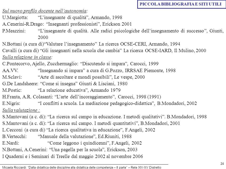 Micaela Ricciardi: Dalla didattica delle discipline alla didattica delle competenze – II parte – Rete XIV-XV Distretto 24 Sul nuovo profilo docente ne