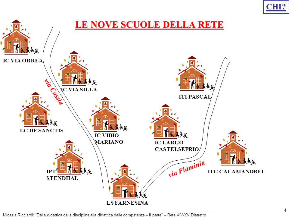 Micaela Ricciardi: Dalla didattica delle discipline alla didattica delle competenze – II parte – Rete XIV-XV Distretto 4 LE NOVE SCUOLE DELLA RETE LS