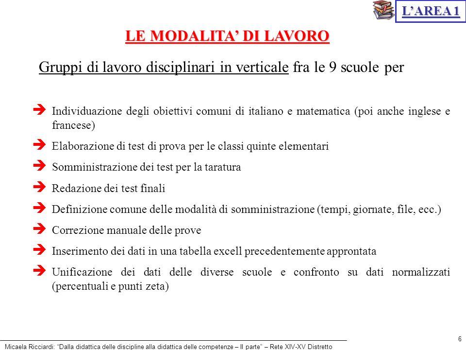 Micaela Ricciardi: Dalla didattica delle discipline alla didattica delle competenze – II parte – Rete XIV-XV Distretto 6 LE MODALITA DI LAVORO Individ