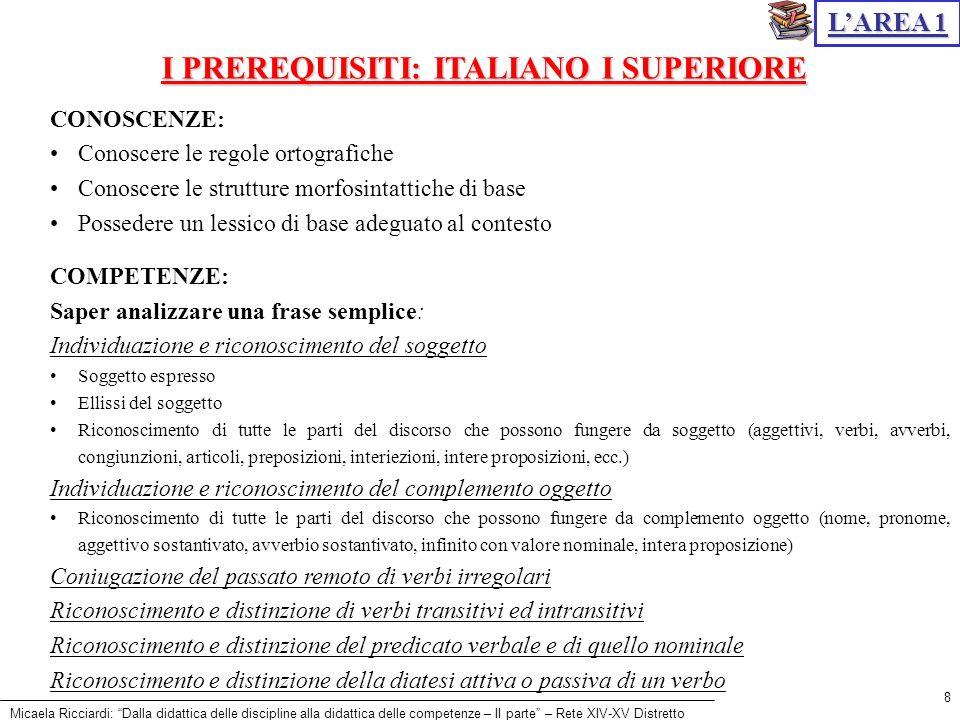 Micaela Ricciardi: Dalla didattica delle discipline alla didattica delle competenze – II parte – Rete XIV-XV Distretto 8 I PREREQUISITI: ITALIANO I SU