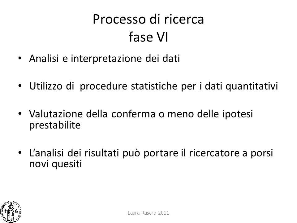 Processo di ricerca fase VI Analisi e interpretazione dei dati Utilizzo di procedure statistiche per i dati quantitativi Valutazione della conferma o