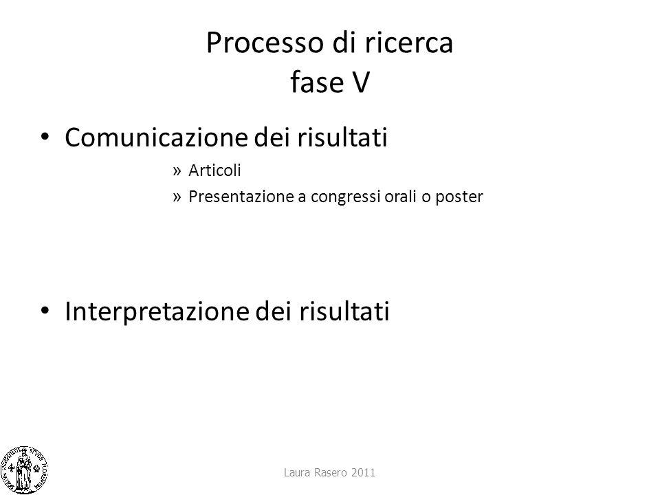 Processo di ricerca fase V Comunicazione dei risultati » Articoli » Presentazione a congressi orali o poster Interpretazione dei risultati Laura Raser