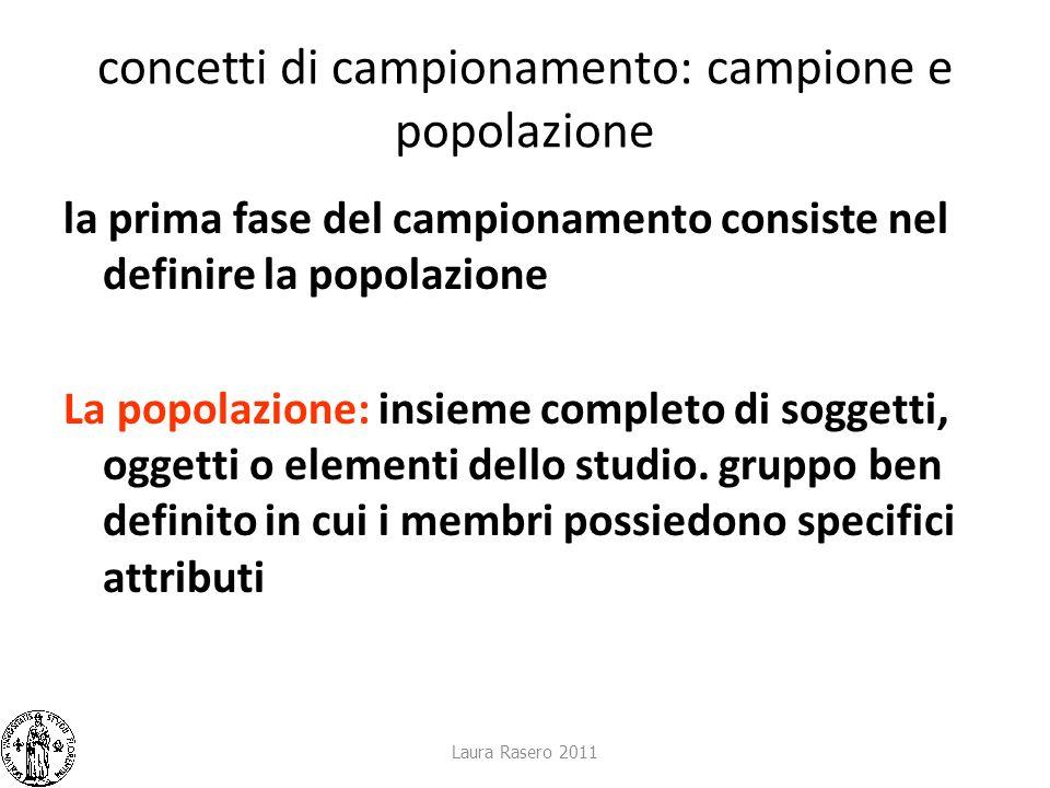 concetti di campionamento: campione e popolazione la prima fase del campionamento consiste nel definire la popolazione La popolazione: insieme complet