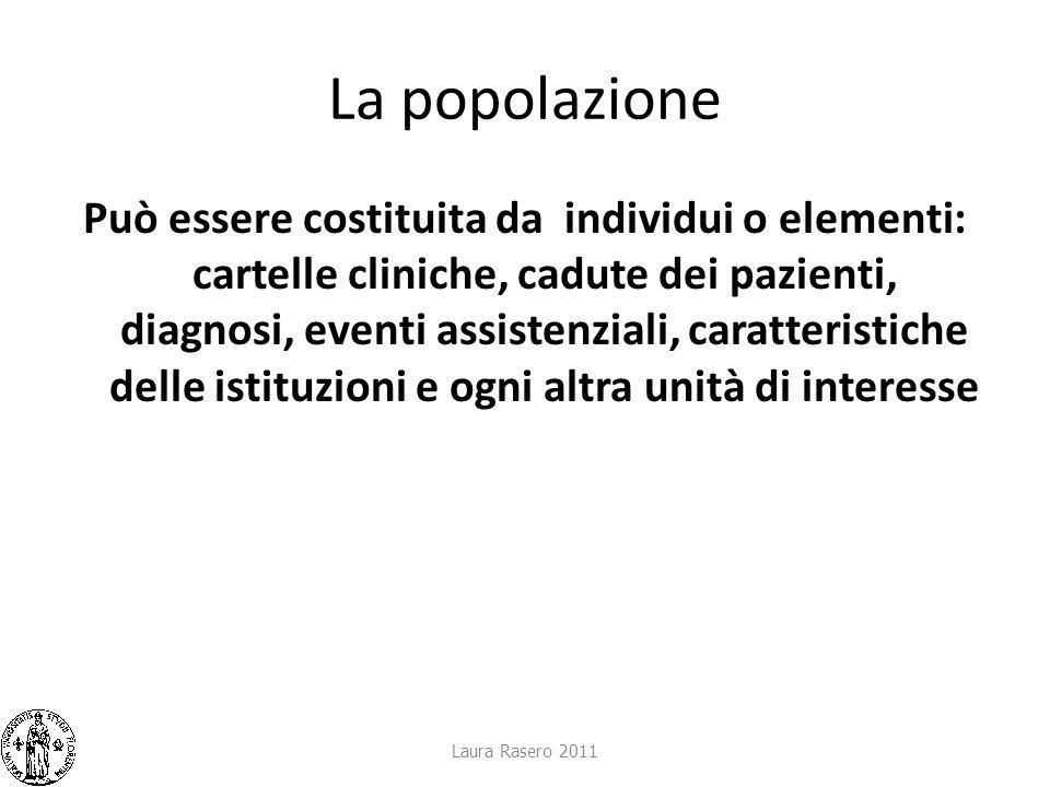 La popolazione Può essere costituita da individui o elementi: cartelle cliniche, cadute dei pazienti, diagnosi, eventi assistenziali, caratteristiche
