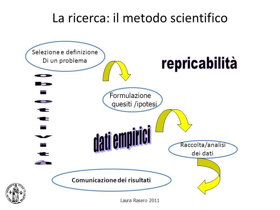 La ricerca: il metodo scientifico Laura Rasero 2011 Selezione e definizione Di un problema Formulazione quesiti /ipotesi Raccolta/analisi dei dati Com