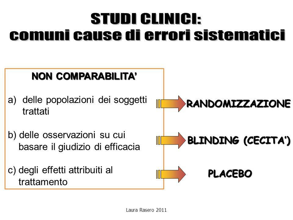 Laura Rasero 2011 NON COMPARABILITA a)delle popolazioni dei soggetti trattati b) delle osservazioni su cui basare il giudizio di efficacia c) degli ef