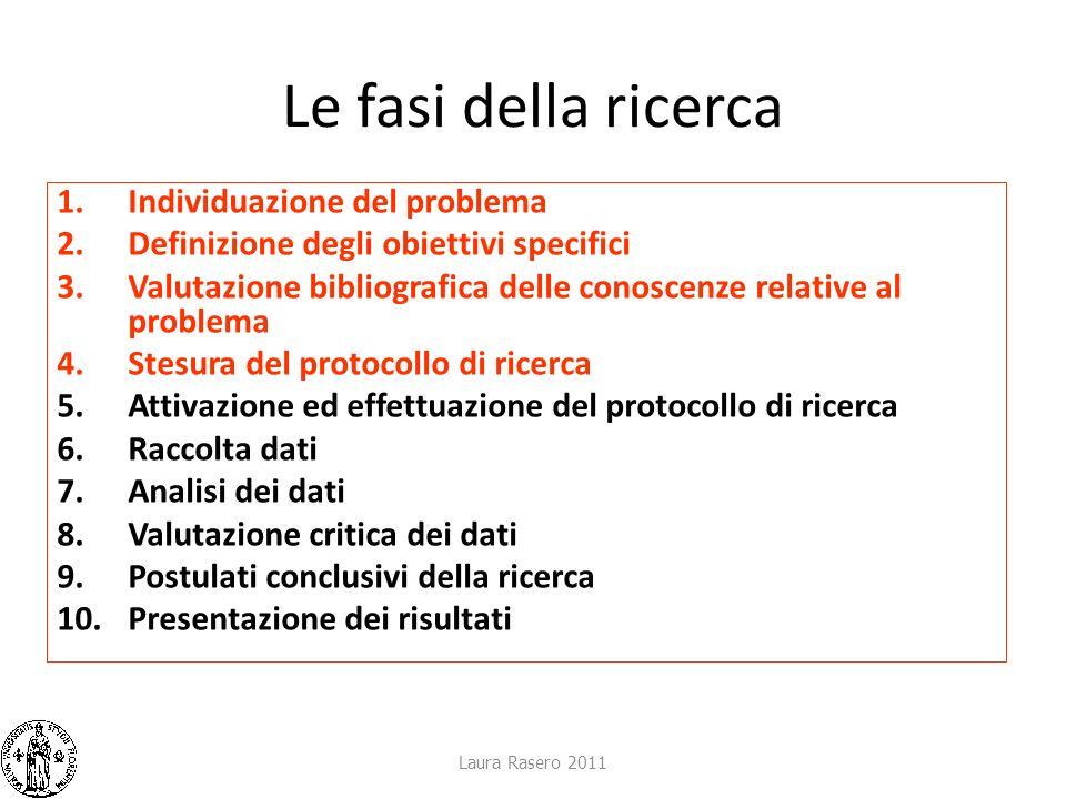 Le fasi della ricerca 1.Individuazione del problema 2.Definizione degli obiettivi specifici 3.Valutazione bibliografica delle conoscenze relative al p