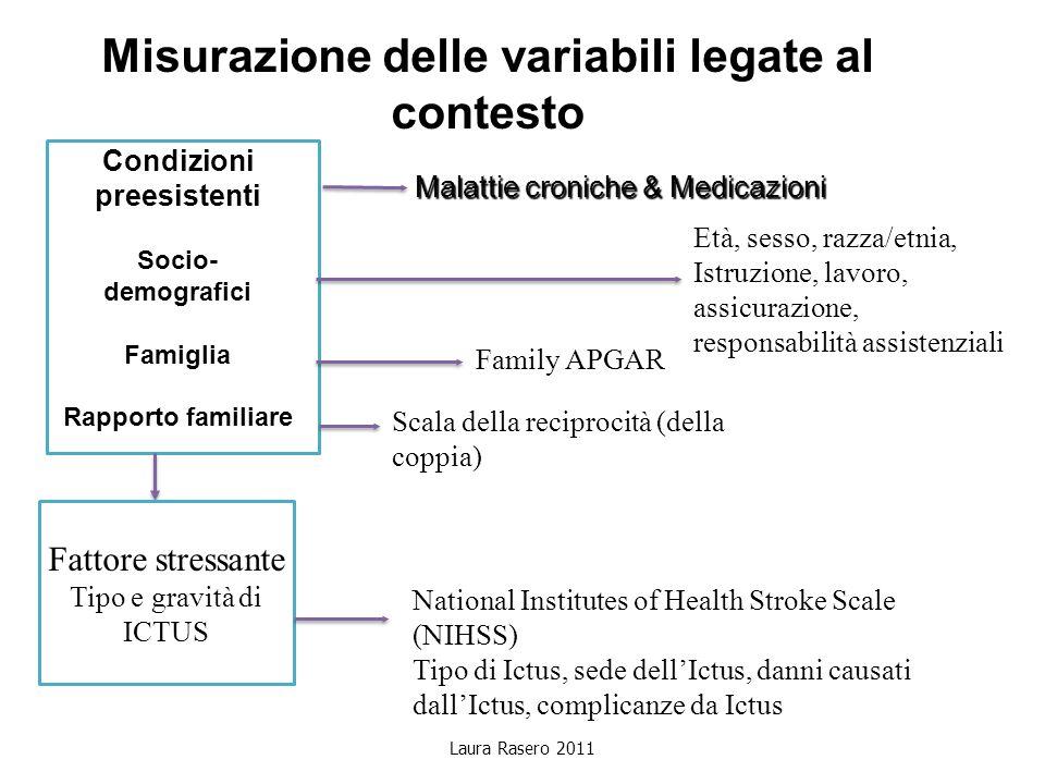 Laura Rasero 2011 Misurazione delle variabili legate al contesto Condizioni preesistenti Socio- demografici Famiglia Rapporto familiare Fattore stress