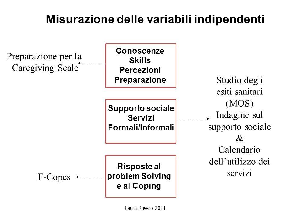 Laura Rasero 2011 Misurazione delle variabili indipendenti Supporto sociale Servizi Formali/Informali Conoscenze Skills Percezioni Preparazione Rispos